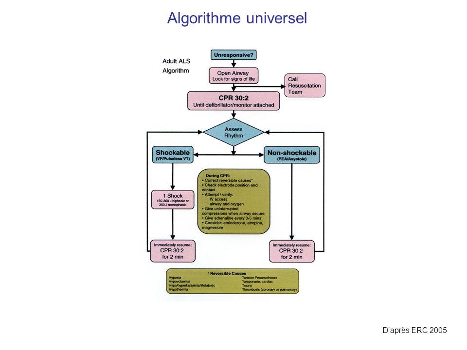 Algorithme universel Daprès ERC 2005