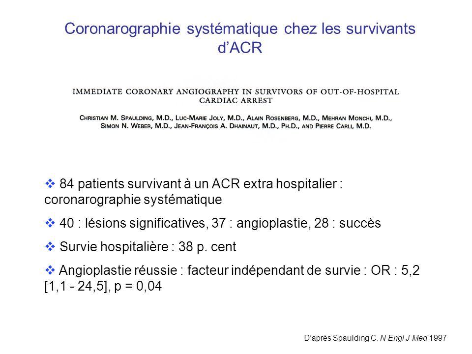 Hypothermie modérée après ACR 33 patients : FV sur IDM ST+ : réfrigération (32 - 34°C) dès récupération dune activité hémodynamique, puis angioplastie Comparaison à une série contrôle historique : Mais : complications hémorragiques x 2,33 et infections x 2,5 Daprès Wolfrum S.