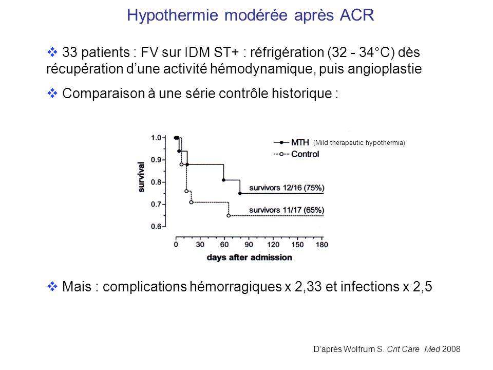Hypothermie modérée après ACR 33 patients : FV sur IDM ST+ : réfrigération (32 - 34°C) dès récupération dune activité hémodynamique, puis angioplastie