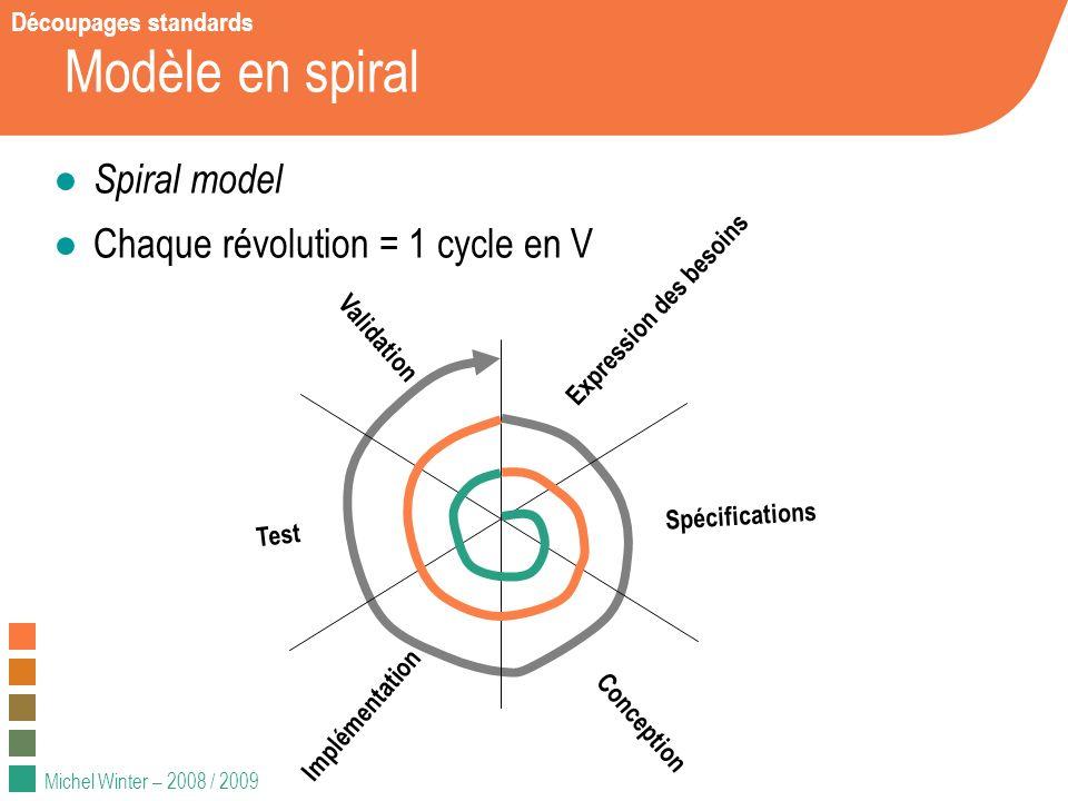 Michel Winter – 2008 / 2009 Modèle en spiral Spiral model Chaque révolution = 1 cycle en V Expression des besoins Spécifications Conception Implémenta