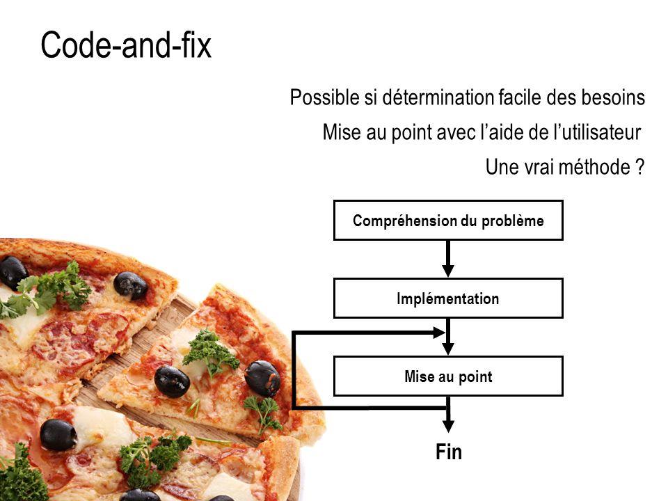 Code-and-fix Possible si détermination facile des besoins Mise au point avec laide de lutilisateur Une vrai méthode ? Si non satisfaisant Découpages s