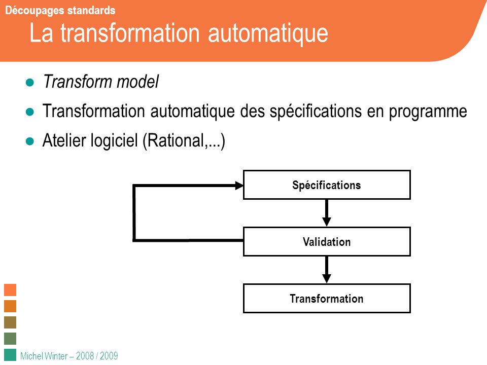 Michel Winter – 2008 / 2009 La transformation automatique Transform model Transformation automatique des spécifications en programme Atelier logiciel