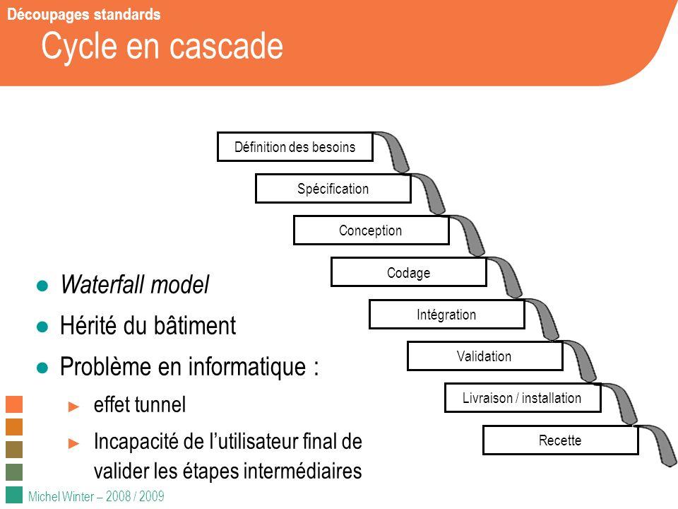 Michel Winter – 2008 / 2009 Cycle en cascade Waterfall model Hérité du bâtiment Problème en informatique : effet tunnel Incapacité de lutilisateur fin