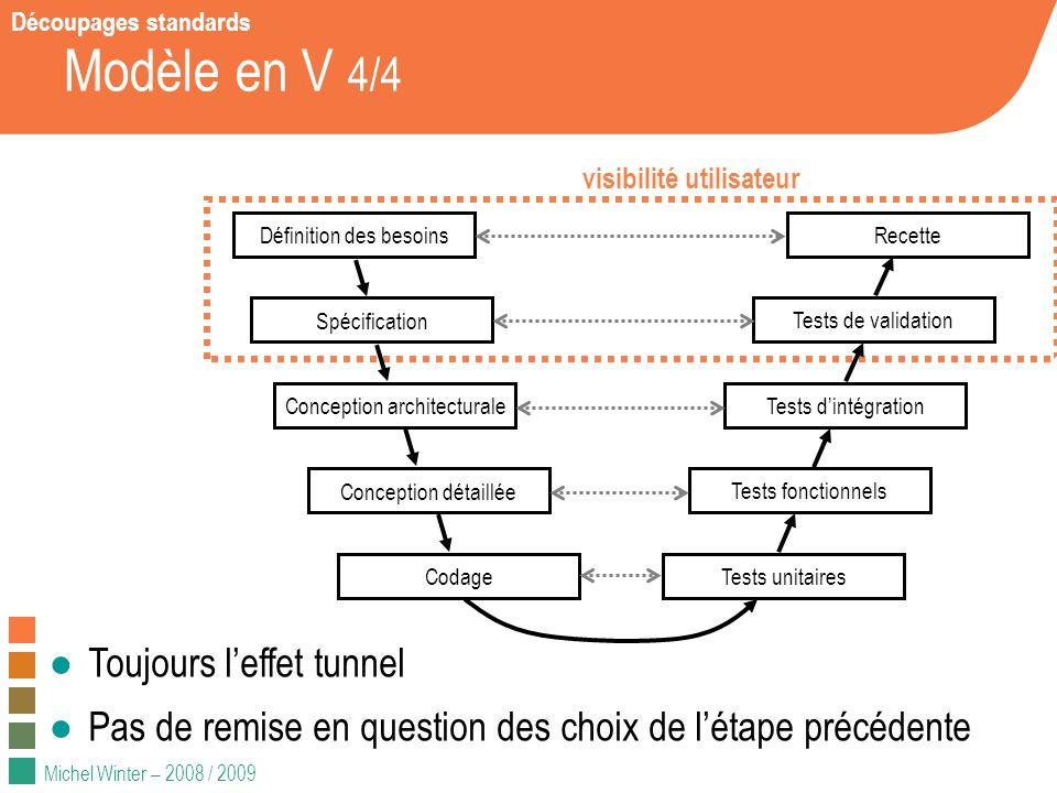 Michel Winter – 2008 / 2009 Modèle en V 4/4 visibilité utilisateur Toujours leffet tunnel Pas de remise en question des choix de létape précédente Déc