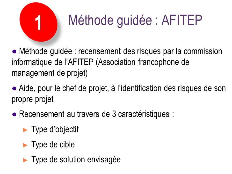 Méthode guidée : AFITEP Méthode guidée : recensement des risques par la commission informatique de lAFITEP (Association francophone de management de p
