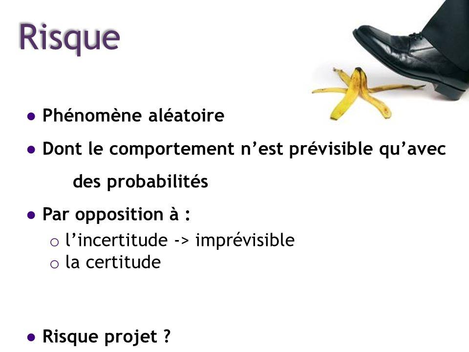 Phénomène aléatoire Dont le comportement nest prévisible quavec des probabilités Par opposition à : o lincertitude -> imprévisible o la certitude Risq
