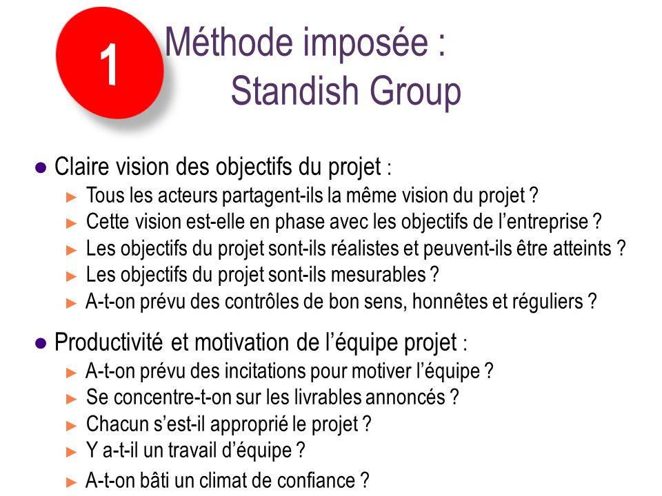 Claire vision des objectifs du projet : Tous les acteurs partagent-ils la même vision du projet ? Cette vision est-elle en phase avec les objectifs de