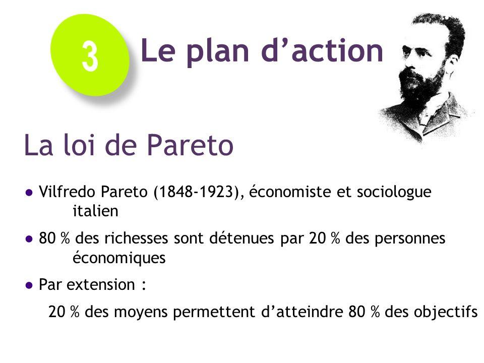 La loi de Pareto Vilfredo Pareto (1848-1923), économiste et sociologue italien 80 % des richesses sont détenues par 20 % des personnes économiques Par