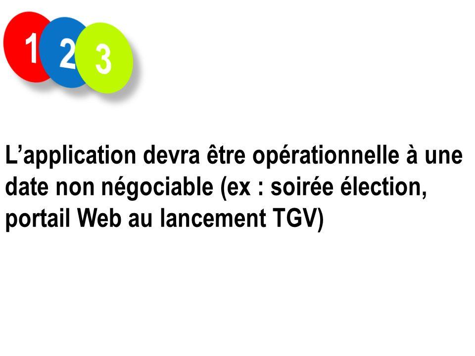 Lapplication devra être opérationnelle à une date non négociable (ex : soirée élection, portail Web au lancement TGV)