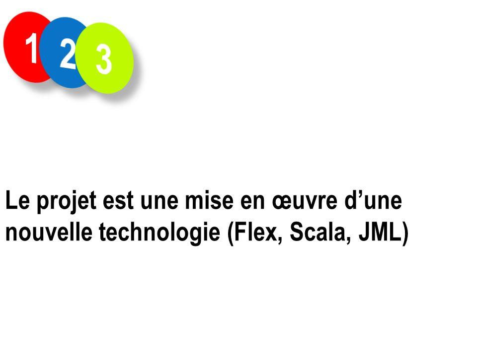 Le projet est une mise en œuvre dune nouvelle technologie (Flex, Scala, JML)