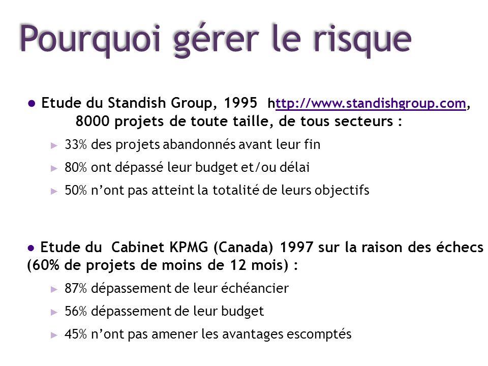 Limportance des risques Préambule Etude du Standish Group, 1995 http://www.standishgroup.com, 8000 projets de toute taille, de tous secteurs :ttp://ww