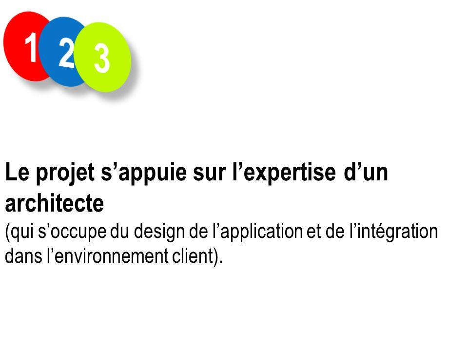Le projet sappuie sur lexpertise dun architecte (qui soccupe du design de lapplication et de lintégration dans lenvironnement client).