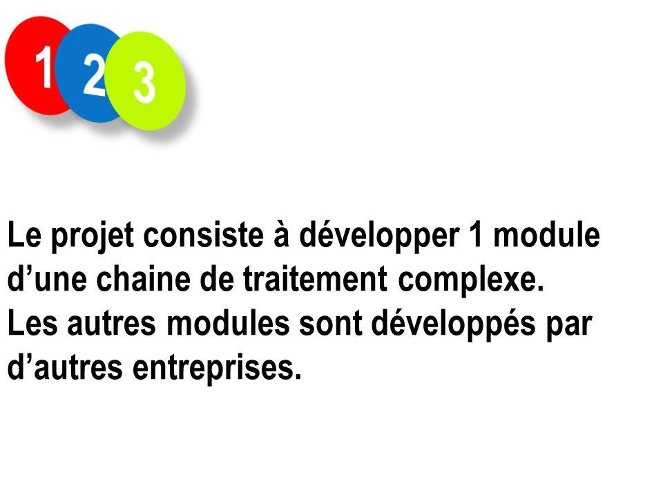 Le projet consiste à développer 1 module dune chaine de traitement complexe. Les autres modules sont développés par dautres entreprises.