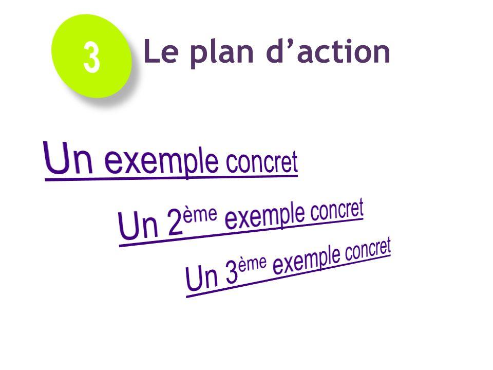La mise en œuvre des concepts :: les actions Le plan daction