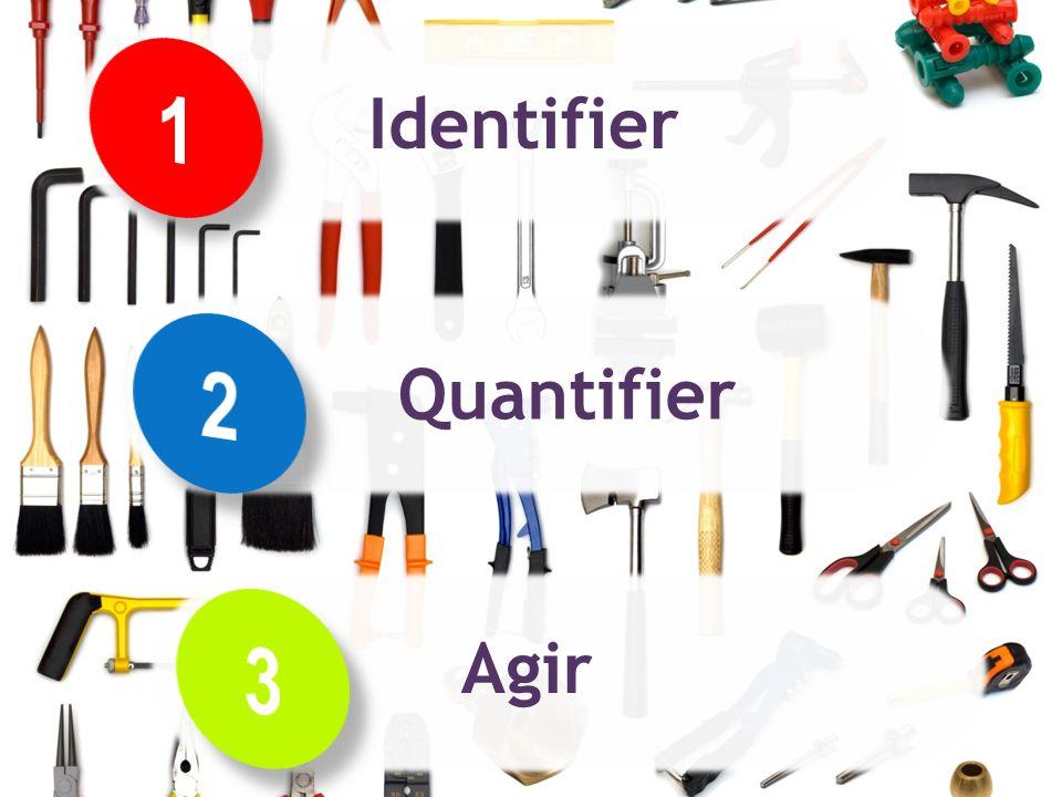 Identifier Quantifier Agir