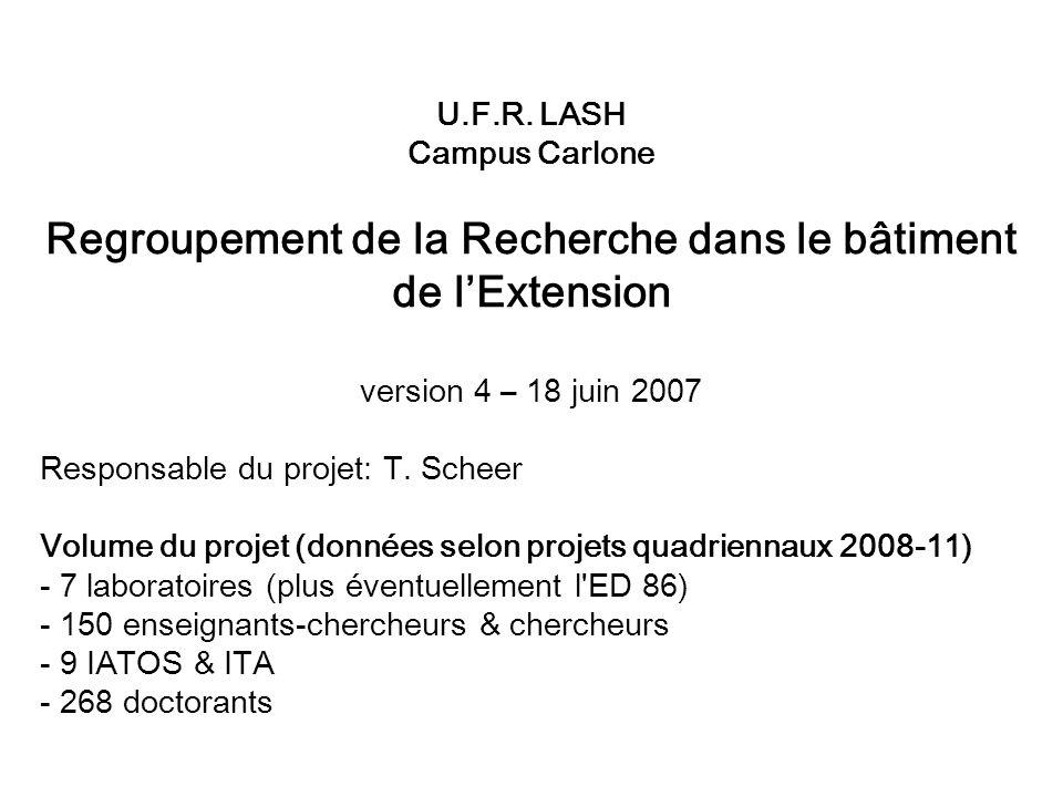 travaux, services et calendrier (locaux labos) locaux propres aux laboratoires ayant éventuellement besoin de travaux (câblage, peinture): nouveaux locaux - Ext.014, 017 – CIRCPLES (existant: ?) - Ext.301 (moitié) – CTEL (existant: manque câblage) - Ext.407-416 – BCL (existant: variable) - Ext.401-406 – CRHI (existant: variable) - Ext.202, 203, 205 – RITM (existant: ?) - Ext.103 – CRELA (existant: ?) locaux déjà occupés - Ext.102, 302, 303, 305 – CTEL (existant: ?)