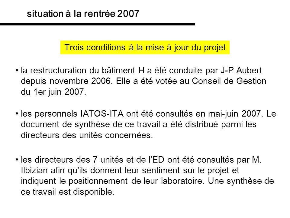 la restructuration du bâtiment H a été conduite par J-P Aubert depuis novembre 2006. Elle a été votée au Conseil de Gestion du 1er juin 2007. situatio