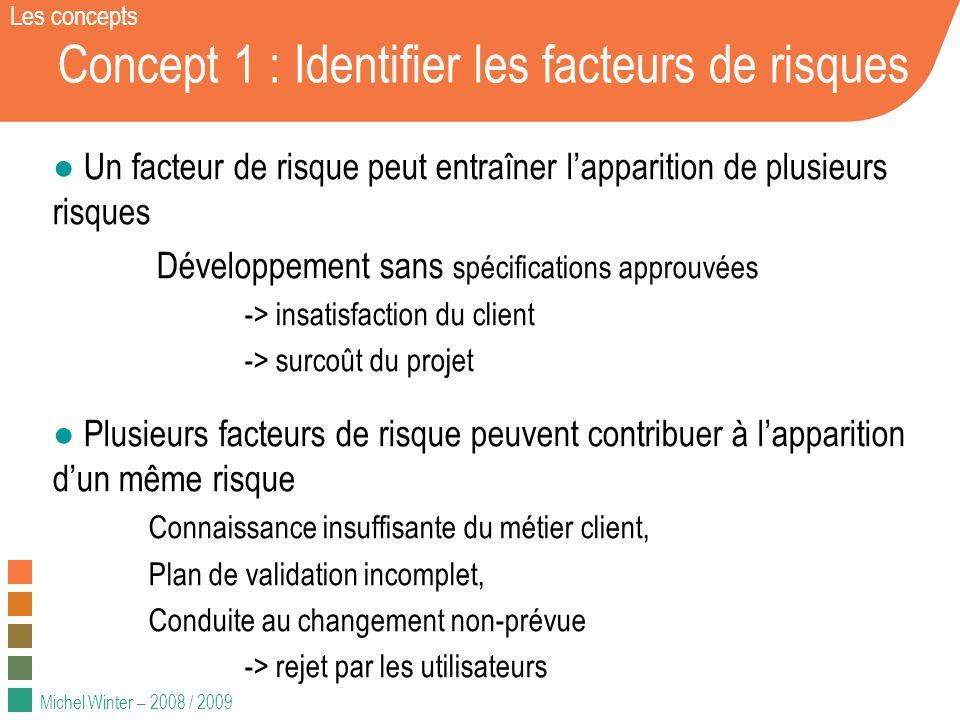 Michel Winter – 2008 / 2009 Concept 1 : Identifier les facteurs de risques Un facteur de risque peut entraîner lapparition de plusieurs risques Dévelo