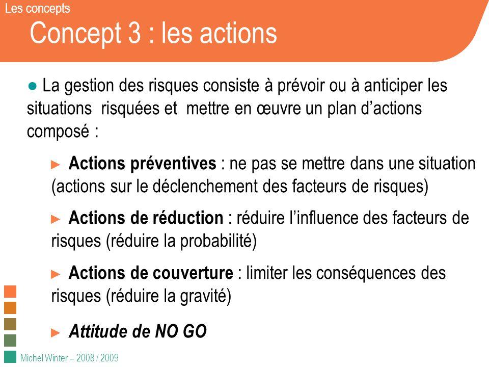 Michel Winter – 2008 / 2009 Concept 3 : les actions La gestion des risques consiste à prévoir ou à anticiper les situations risquées et mettre en œuvr