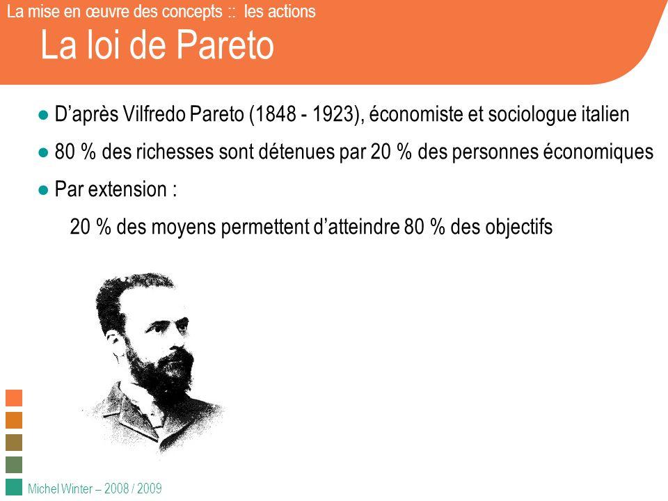 Michel Winter – 2008 / 2009 La loi de Pareto Daprès Vilfredo Pareto (1848 - 1923), économiste et sociologue italien 80 % des richesses sont détenues p
