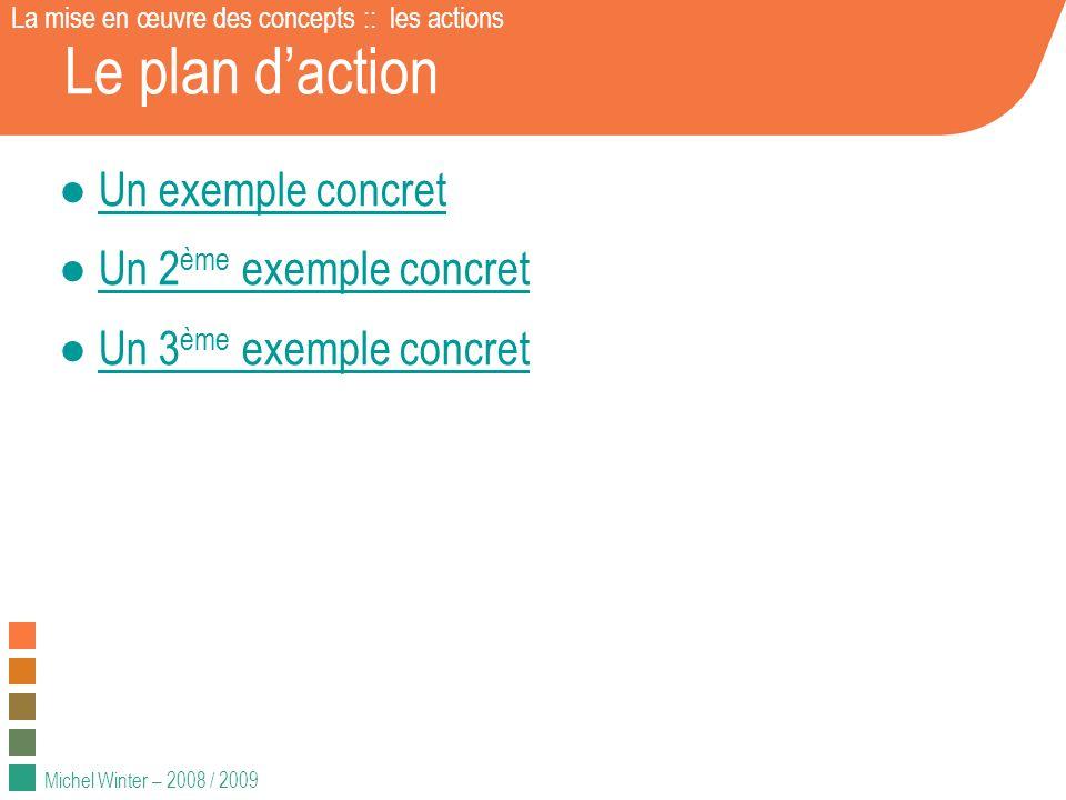 Michel Winter – 2008 / 2009 Le plan daction Un exemple concret Un 2 ème exemple concretUn 2 ème exemple concret Un 3 ème exemple concretUn 3 ème exemp