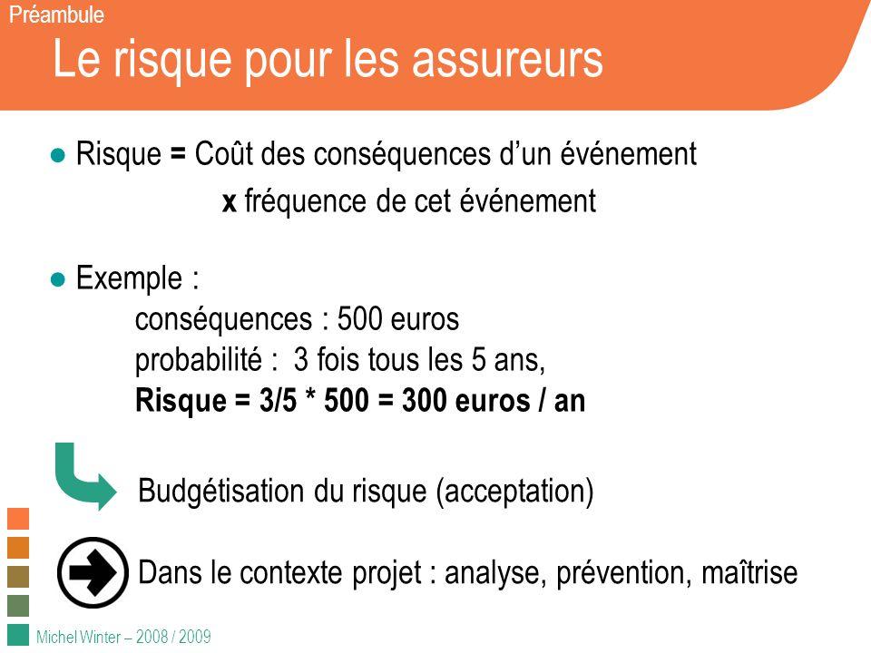 Michel Winter – 2008 / 2009 Le risque pour les assureurs Préambule Risque = Coût des conséquences dun événement x fréquence de cet événement Exemple :