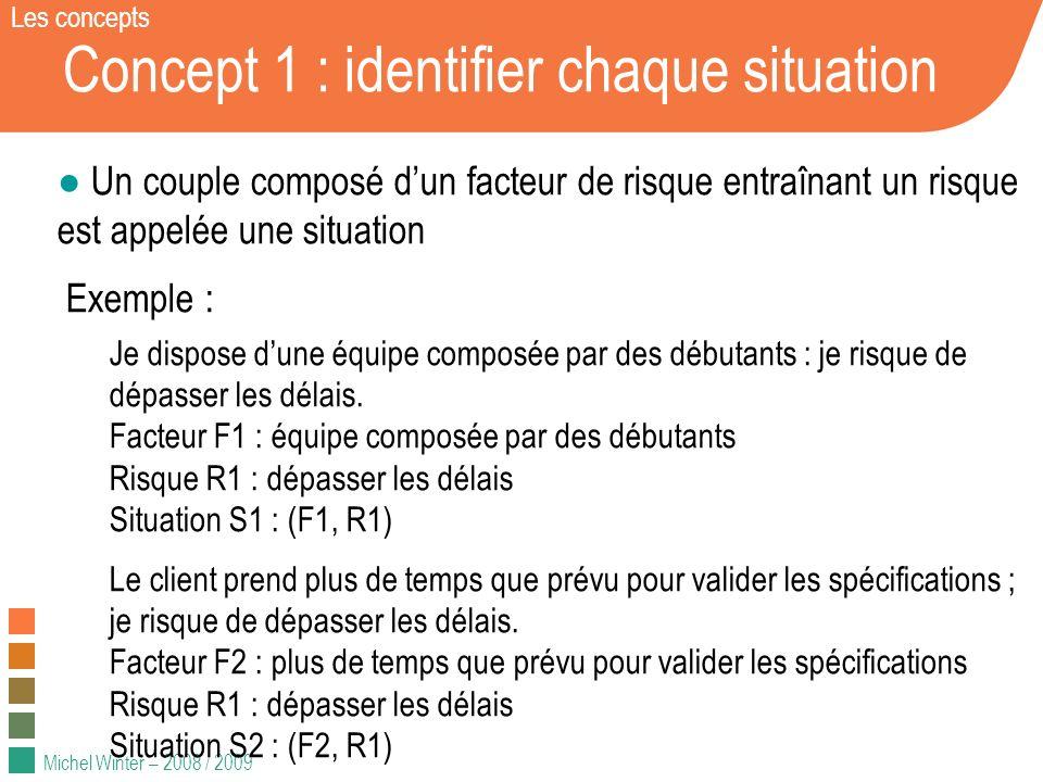Michel Winter – 2008 / 2009 Concept 1 : identifier chaque situation Un couple composé dun facteur de risque entraînant un risque est appelée une situa