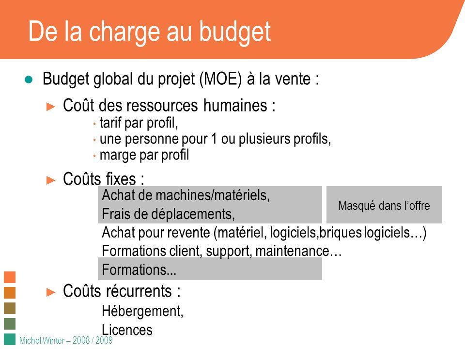 Michel Winter – 2008 / 2009 Budget global du projet (MOE) à la vente : Coût des ressources humaines : tarif par profil, une personne pour 1 ou plusieu
