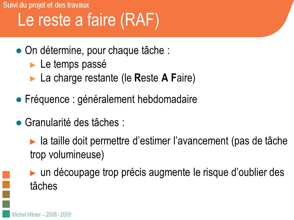 Michel Winter – 2008 / 2009 Le reste a faire (RAF) On détermine, pour chaque tâche : Le temps passé La charge restante (le R este A F aire) Fréquence