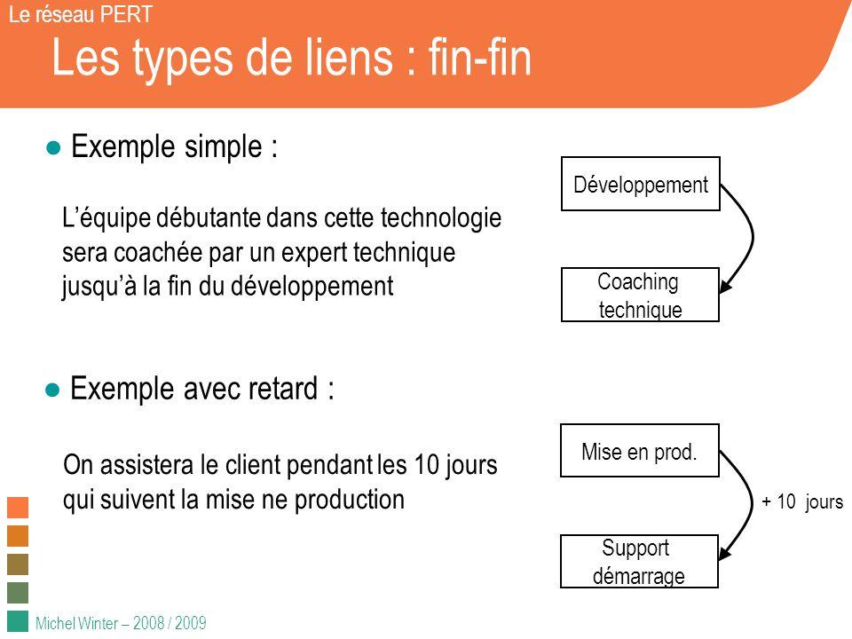 Michel Winter – 2008 / 2009 Les types de liens : fin-fin Le réseau PERT Exemple simple : Exemple avec retard : Développement Coaching technique Mise e