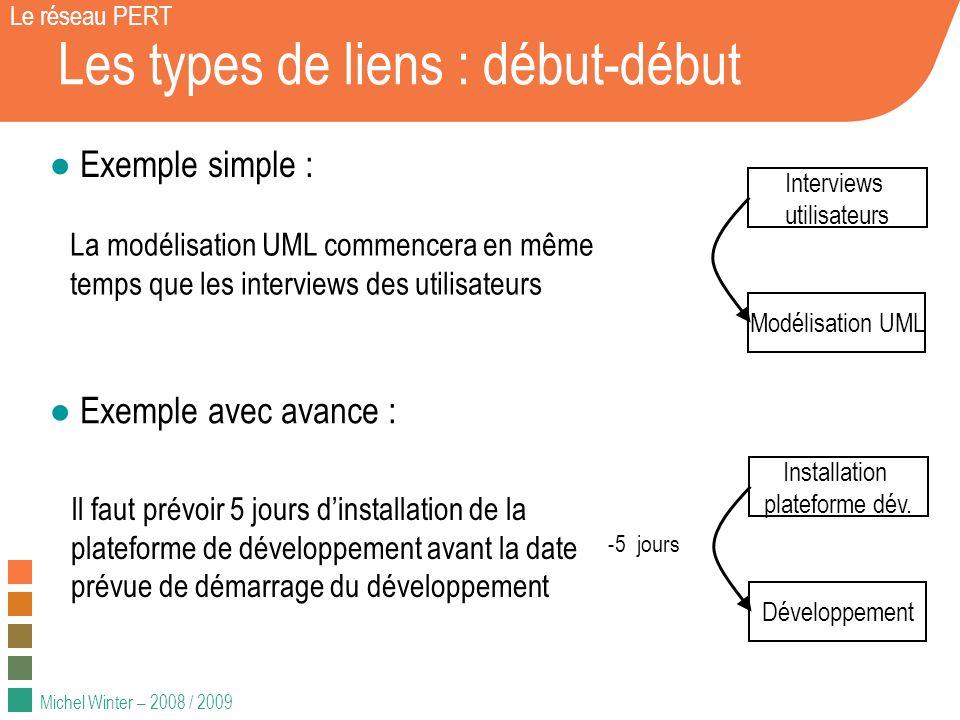Michel Winter – 2008 / 2009 Les types de liens : début-début Le réseau PERT Interviews utilisateurs Modélisation UML Exemple simple : Installation pla
