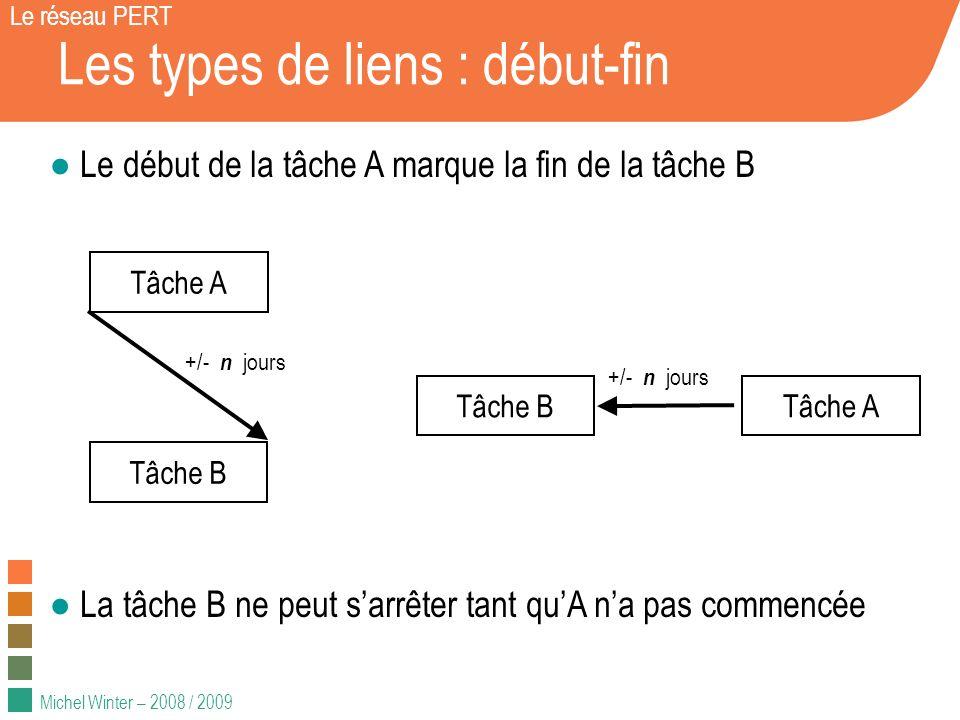 Michel Winter – 2008 / 2009 Les types de liens : début-fin Le réseau PERT Le début de la tâche A marque la fin de la tâche B La tâche B ne peut sarrêt