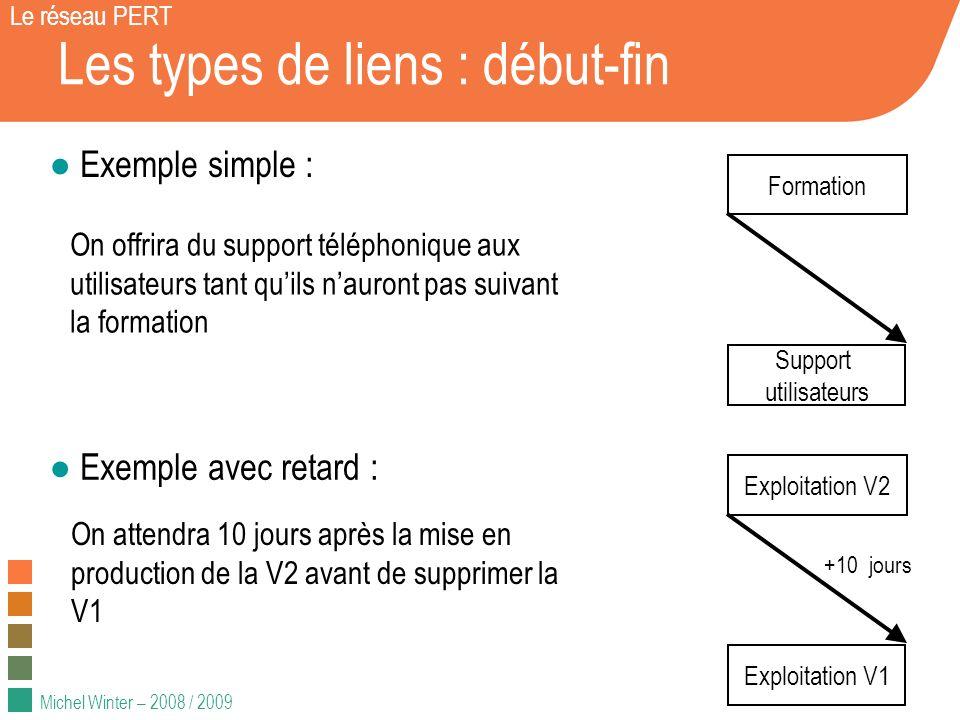 Michel Winter – 2008 / 2009 Les types de liens : début-fin Le réseau PERT Formation Support utilisateurs Exemple simple : Exemple avec retard : Exploi