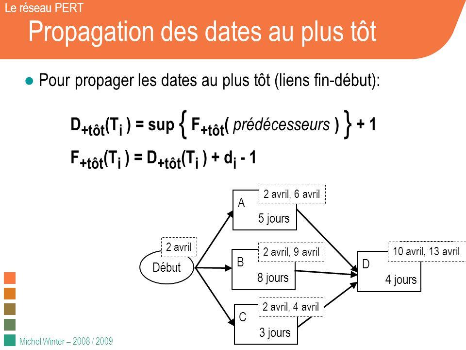 Michel Winter – 2008 / 2009 Propagation des dates au plus tôt Le réseau PERT Pour propager les dates au plus tôt (liens fin-début): D +tôt (T i ) = su