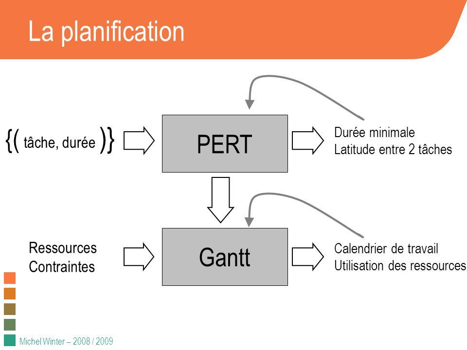 Michel Winter – 2008 / 2009 La planification PERT Gantt {( tâche, durée )} Durée minimale Latitude entre 2 tâches Calendrier de travail Utilisation de