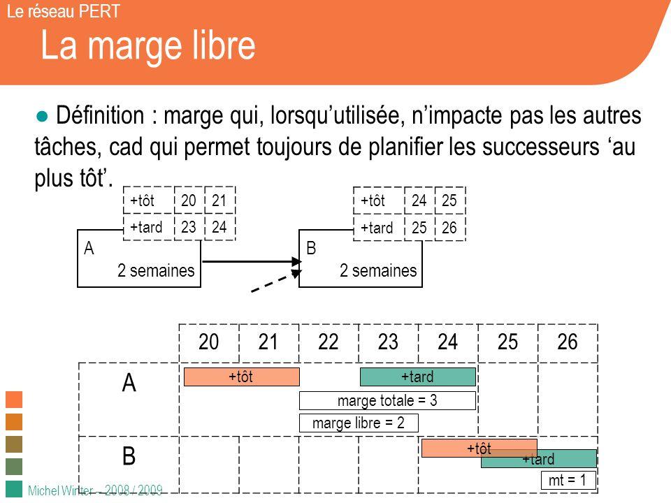 Michel Winter – 2008 / 2009 La marge libre Le réseau PERT Définition : marge qui, lorsquutilisée, nimpacte pas les autres tâches, cad qui permet toujo