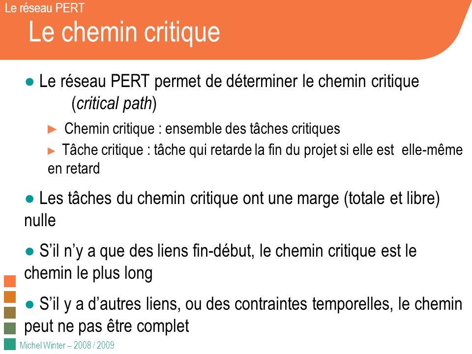 Michel Winter – 2008 / 2009 Le chemin critique Le réseau PERT Le réseau PERT permet de déterminer le chemin critique ( critical path ) Chemin critique