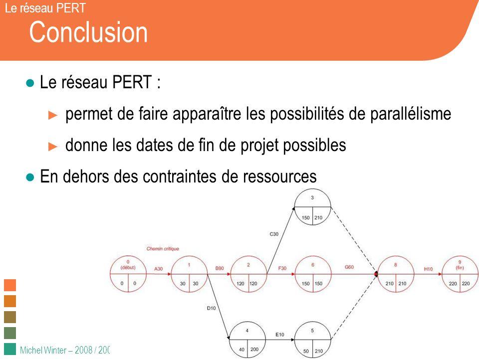 Michel Winter – 2008 / 2009 Conclusion Le réseau PERT Le réseau PERT : permet de faire apparaître les possibilités de parallélisme donne les dates de