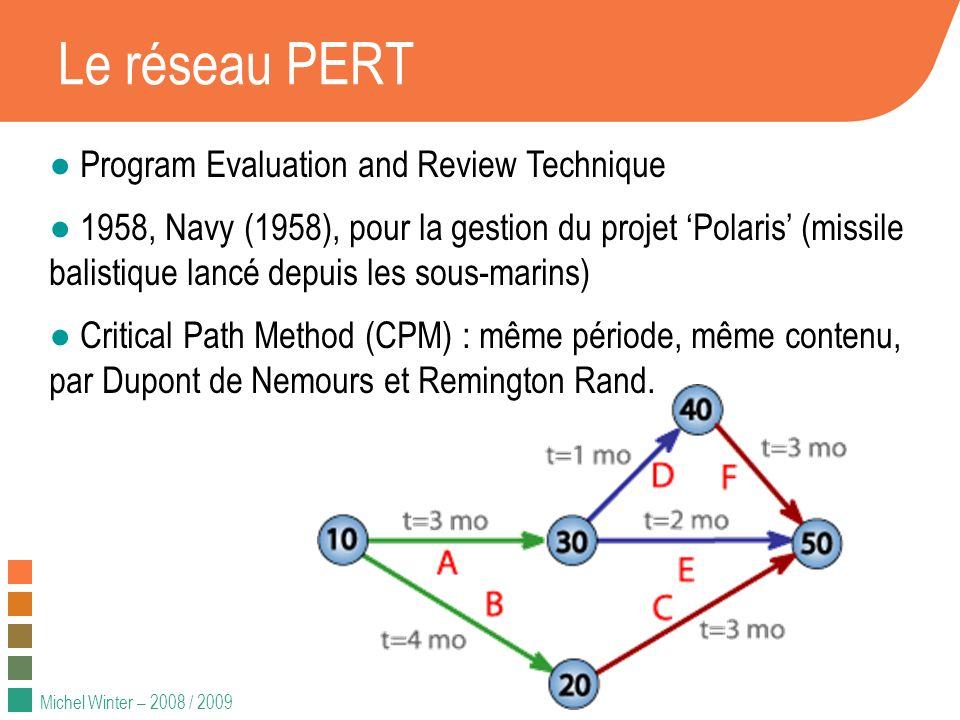 Michel Winter – 2008 / 2009 Le réseau PERT Program Evaluation and Review Technique 1958, Navy (1958), pour la gestion du projet Polaris (missile balis