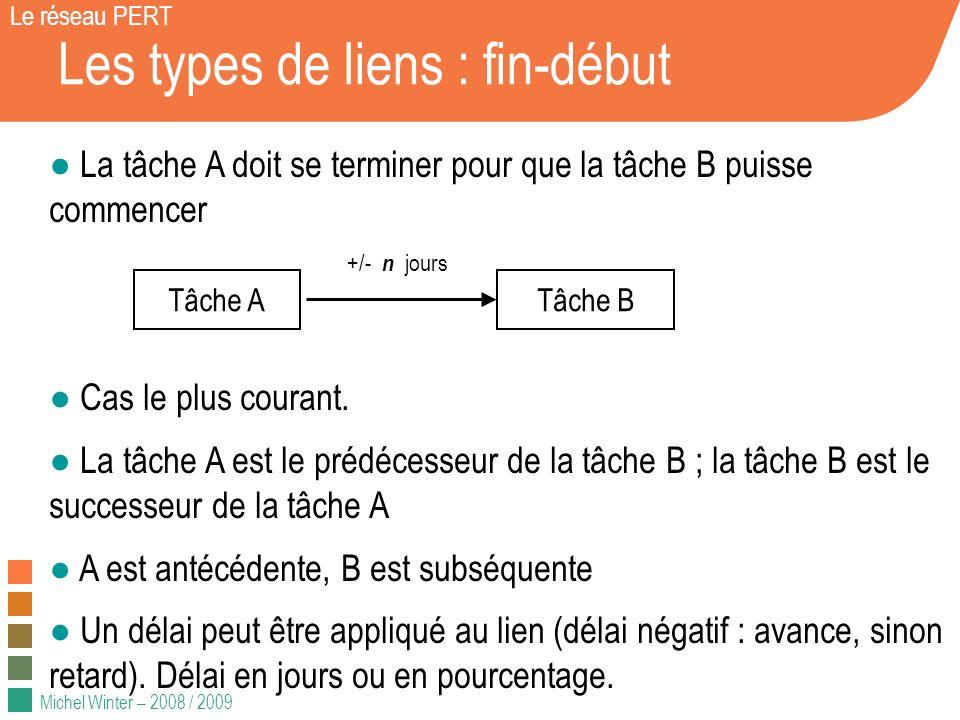 Michel Winter – 2008 / 2009 Les types de liens : fin-début Le réseau PERT La tâche A doit se terminer pour que la tâche B puisse commencer Cas le plus