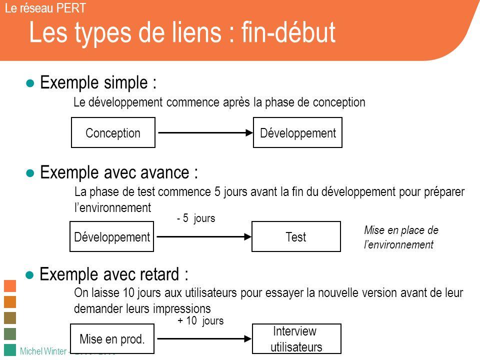 Michel Winter – 2008 / 2009 Les types de liens : fin-début Le réseau PERT Exemple simple : ConceptionDéveloppement Exemple avec avance : Exemple avec