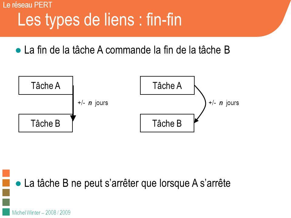 Michel Winter – 2008 / 2009 Les types de liens : fin-fin Le réseau PERT La fin de la tâche A commande la fin de la tâche B La tâche B ne peut sarrêter