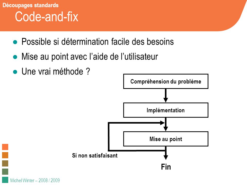 Michel Winter – 2008 / 2009 Code-and-fix Possible si détermination facile des besoins Mise au point avec laide de lutilisateur Une vrai méthode ? Comp