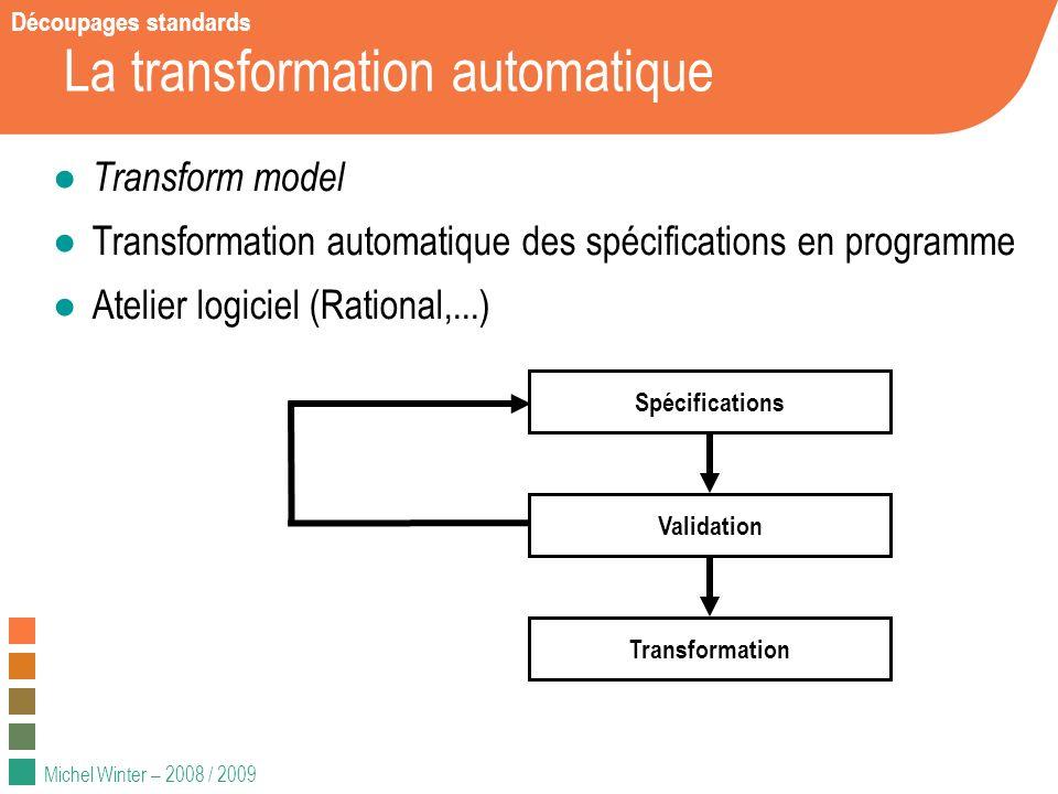 Michel Winter – 2008 / 2009 La transformation automatique Transform model Transformation automatique des spécifications en programme Atelier logiciel