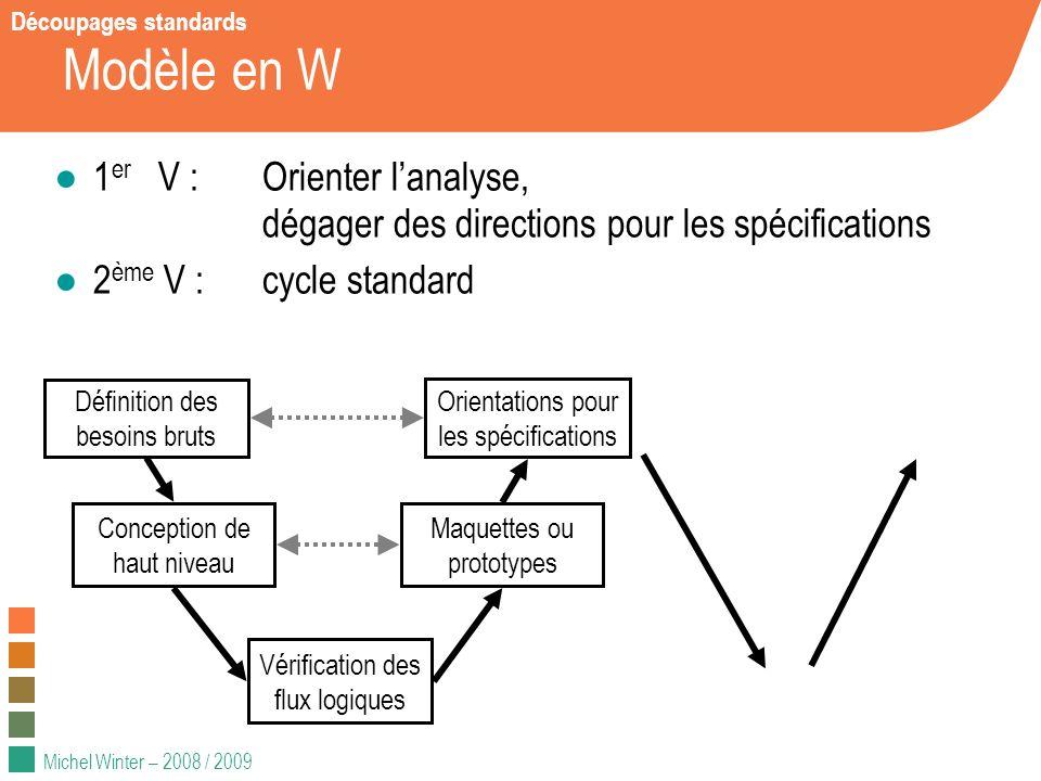 Michel Winter – 2008 / 2009 Modèle en W 1 er V : Orienter lanalyse, dégager des directions pour les spécifications 2 ème V : cycle standard Conception