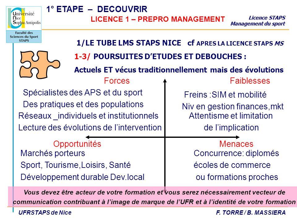 Licence STAPS Management du sport UFRSTAPS de NiceF. TORRE / B. MASSIERA 1/LE TUBE LMS STAPS NICE cf APRES LA LICENCE STAPS MS 1-3/ POURSUITES DETUDES