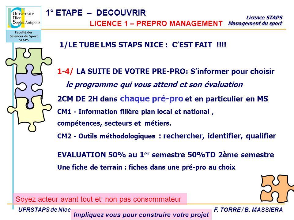 Licence STAPS Management du sport UFRSTAPS de NiceF. TORRE / B. MASSIERA 1/LE TUBE LMS STAPS NICE : CEST FAIT !!!! 1-4/ LA SUITE DE VOTRE PRE-PRO: Sin