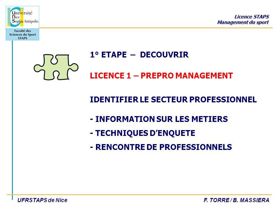 Licence STAPS Management du sport UFRSTAPS de NiceF. TORRE / B. MASSIERA 1° ETAPE – DECOUVRIR LICENCE 1 – PREPRO MANAGEMENT IDENTIFIER LE SECTEUR PROF