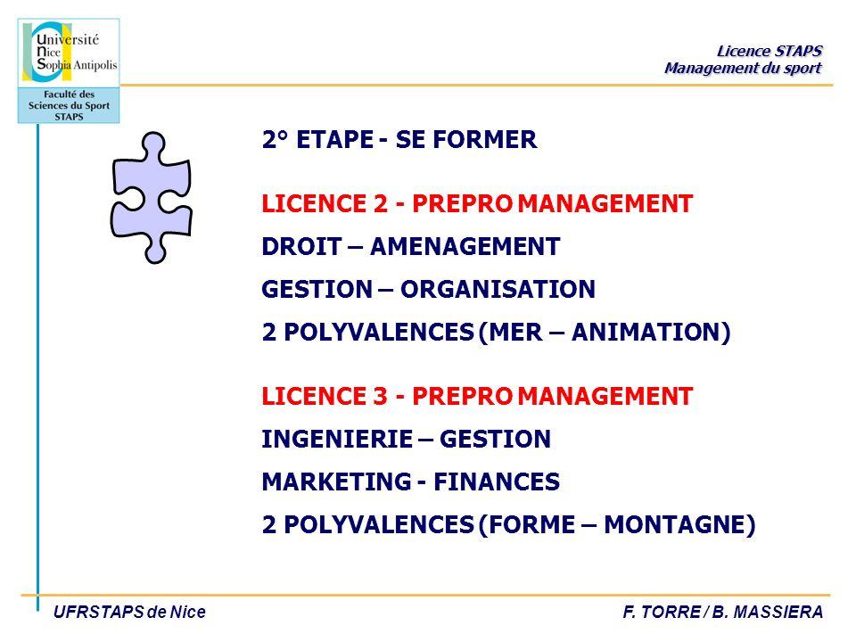 Licence STAPS Management du sport UFRSTAPS de NiceF. TORRE / B. MASSIERA 2° ETAPE - SE FORMER LICENCE 2 - PREPRO MANAGEMENT DROIT – AMENAGEMENT GESTIO