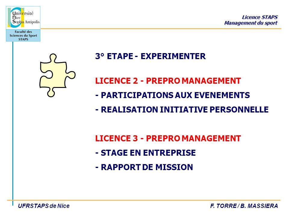 Licence STAPS Management du sport UFRSTAPS de NiceF. TORRE / B. MASSIERA 3° ETAPE - EXPERIMENTER LICENCE 2 - PREPRO MANAGEMENT - PARTICIPATIONS AUX EV